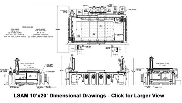 LSAM 1020 dimensional drawings
